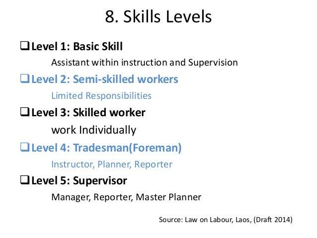 Basic Job Skills Barca Fontanacountryinn Com