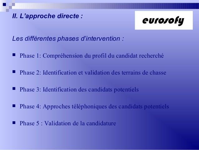 Les différentes phases d'intervention : Phase 1: Compréhension du profil du candidat recherché Phase 2: Identification e...