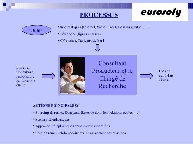 ACTIONS PRINCIPALES:• Sourcing (Internet, Kompass, Bases de données, relations écoles, …)• Scénarii téléphoniques• Approch...