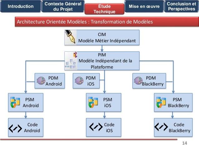 Cross platform mobile development thesis