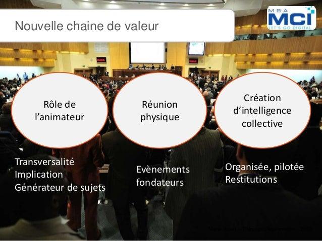 Marie Jouet – Thèse professionnelle – 2015 Nouvelle chaine de valeur Marie Jouet – Thèse professionnelle – 2015 Rôle de l'...