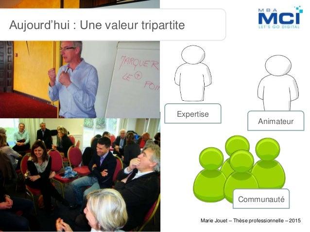 Marie Jouet – Thèse professionnelle – 2015 Aujourd'hui : Une valeur tripartite Expertise Animateur Communauté