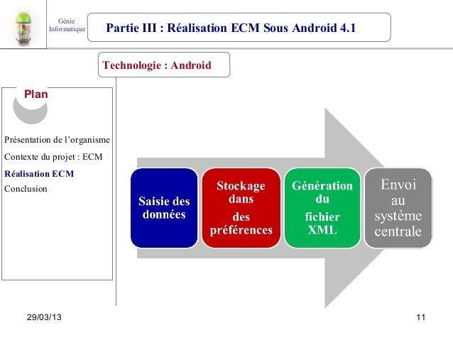 Génie             Informatique   Partie III : Réalisation ECM Sous Android 4.1                            Technologie : An...