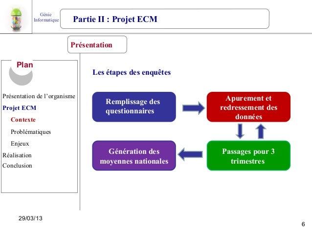 Génie              Informatique   Partie II : Projet ECM                             Présentation     Plan                ...