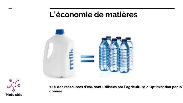 70% des ressources d'eau sont utilisées par l'agriculture / Optimisation par la donnée Mots clés L'économie de matières