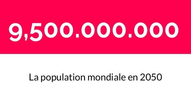 9,500.000.000 La population mondiale en 2050