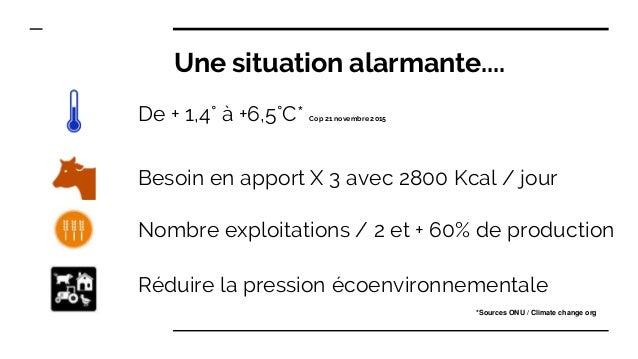 Une situation alarmante.... De + 1,4° à +6,5°C* Cop 21 novembre 2015 Besoin en apport X 3 avec 2800 Kcal / jour Réduire la...