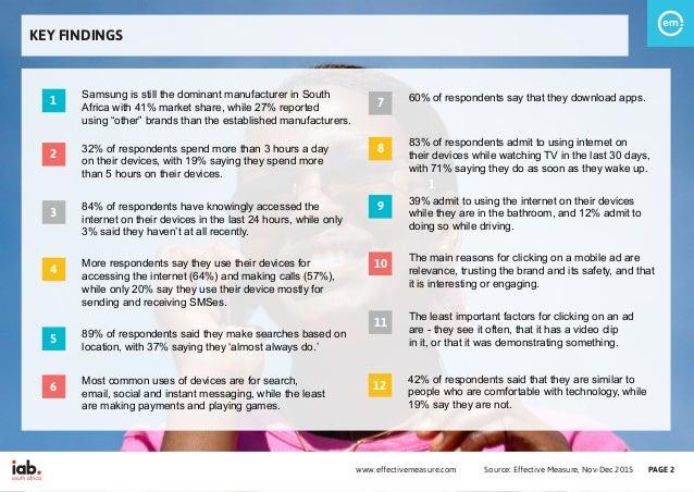 Source: Effective Measure, Nov-Dec 2015www.effectivemeasure.com PAGE 2 KEY FINDINGS 1 2 3 4 5 1 Samsung is still the domin...