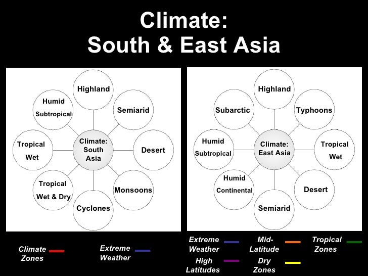 Climate: South & East Asia Climate: South Asia Highland Climate: East Asia Humid Subtropical Semiarid Desert Tropical  Wet...