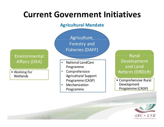 a status on the comprehensive agrarian Land reform in south africa: a status report 2008 land reform in south africa: a status report 2008 comprehensive agricultural support programme cpa communal property association cpi communal property then, the department of land affairs (dla) has engaged in a stop-start process of consultations and the.