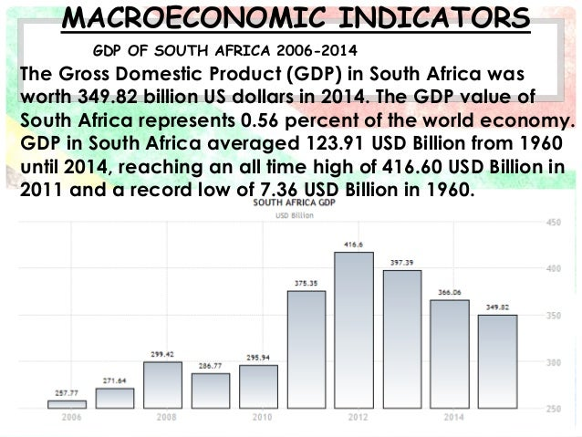 macro economics indicators The difference between micro and macro economics is simple microeconomics is the study of economics at an individual, group or company level macroeconomics, on the other hand, is the study of a national economy as a whole.