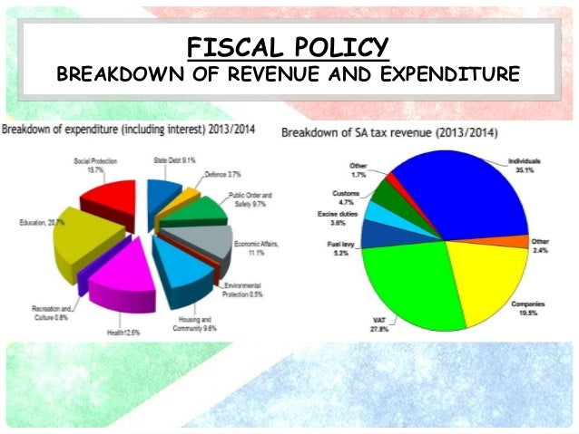 south africas fiscal monetary policy A better fiscal policy for better south africa in the weeks since the budget speech the crisis enveloping the treasury has prevented serious discussion of the substance of pravin gordhan's budget.