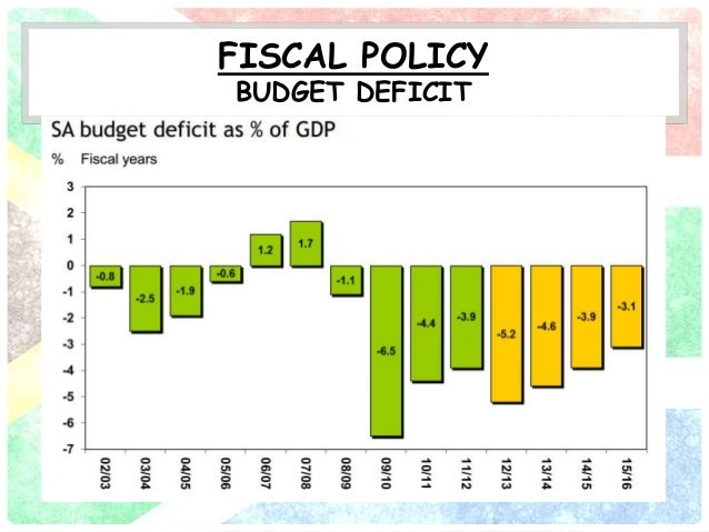 south africas fiscal monetary policy The most prominent threat to the south african economy  furthermore,  monetary policy might also.