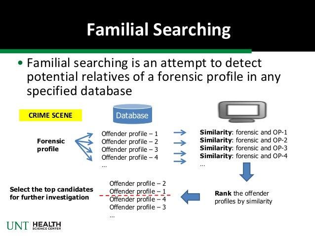 familial dna searching Familial dna searching: issues and answers (mp3, 54 mb) us department of justice disclaimer the content presented in these recordings is not intended to create, does not create, and may not be relied upon to create any rights, substantive or procedural, enforceable at law by any party in any matter civil or criminal.