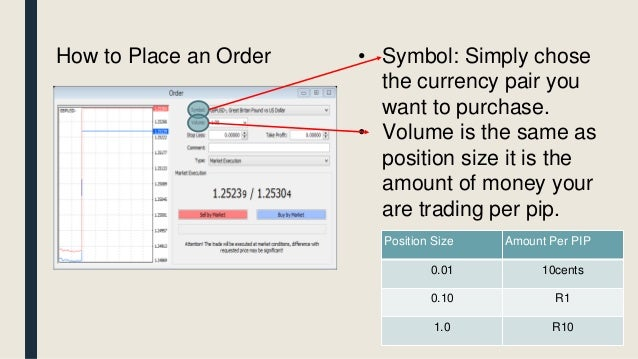 Intro to forex