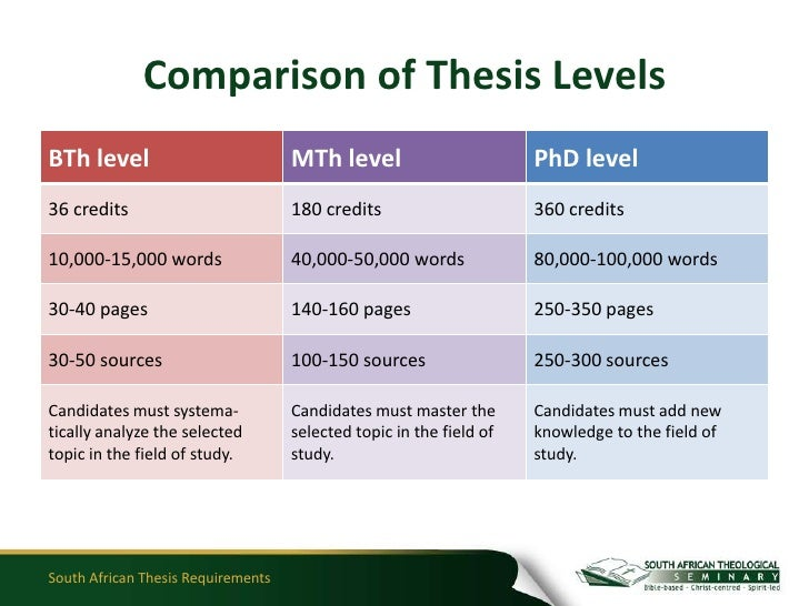 thesis editors south africa Peg's members include both freelancers and full-timers who work professionally in any of south africa's a credit to the professional editors.