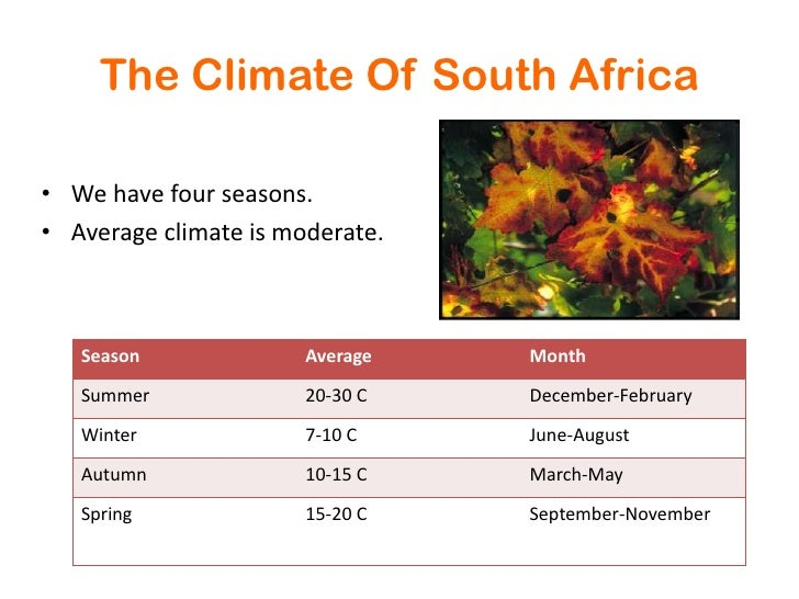 Africa Weather  Africa Climate  Africa Seasons