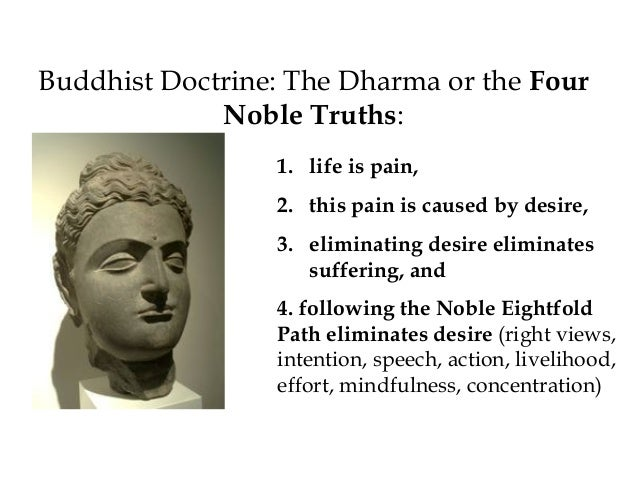 the philosophy of right action in hinduism buddhism and jainism India has been the land of spirituality and philosophy, and it also was the birthplace of the numerous religions such as hinduism, buddhism, jainism, and sikhism 6 according to richard kennedy, ethics is a branch of philosophy which deals with the values of human action: whether they are good or bad, right or wrong,.
