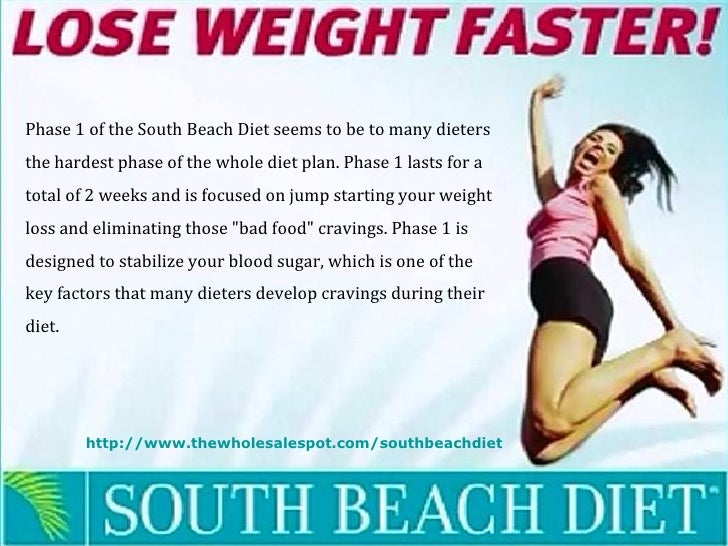Where Can I Buy South Beach Diet Food