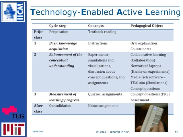 Technology-Enabled Active Learning © 2013 - Johanna Pirker24/09/2013 11