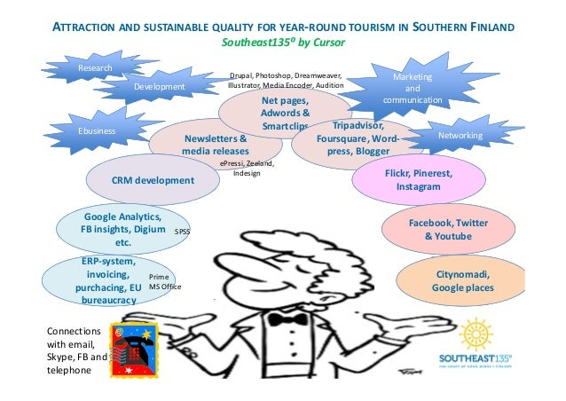 ATTRACTION AND SUSTAINABLE QUALITY FOR YEAR‐ROUND TOURISM IN SOUTHERN FINLAND  Southeast135⁰ by Cursor  Drupal, Photoshop,...