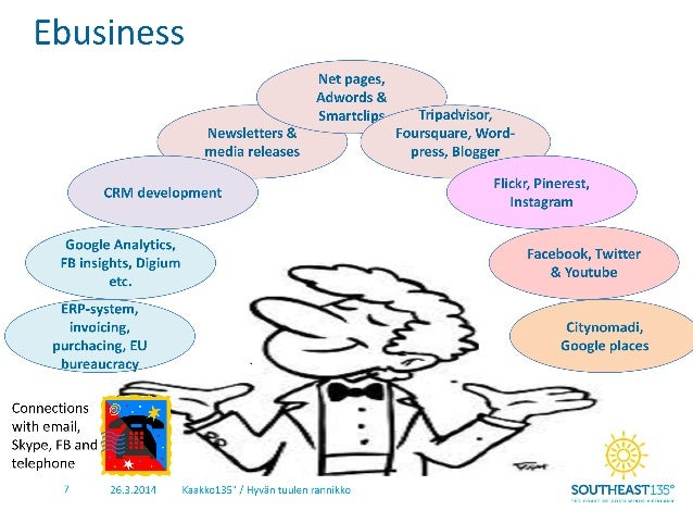 Southeast135 tasks in ebusiness