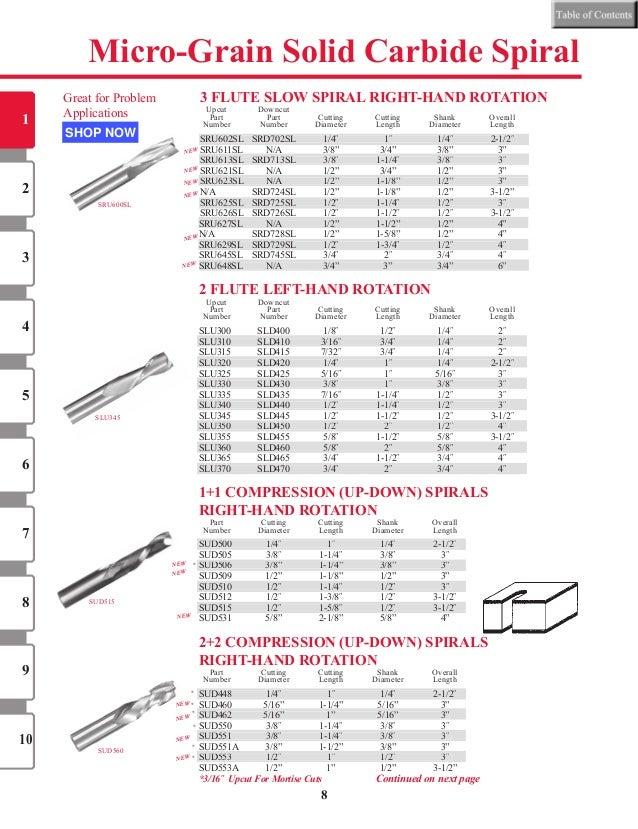 Southeast Tool SMDUD557 Drill Bits 3//16 Upcut Solid Carbide 1//2 Cutting Diameter x 1 1//4 Cutting Length x 1//2 Shank 2+2 Compression Spiral-MD 3//16 Upcut 3 Length 1//2 Cutting Diameter x 1 1//4 Cutting Length x 1//2 Shank 2+2 Compression Spiral-MD