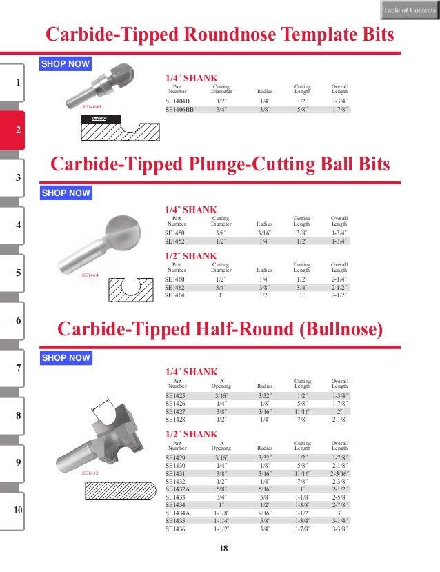 Southeast Tool SRD255 Drill Bits 1//2 Cutting Diameter x 1 1//4 Cutting Length x 1//2 Shank x 3 Length Micro-Grain Downcut Solid Carbide