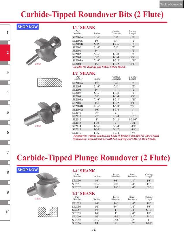Solid Carbide 3//4 Cutting Diameter x 2 Cutting Length x 3//4 Shank x 4 Length 3//4 Cutting Diameter x 2 Cutting Length x 3//4 Shank x 4 Length Southeast Tool SRU645SL 3 Flute Slow Upcut Spiral Bits