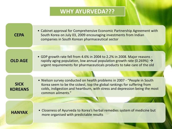 Marketing and himalaya s product