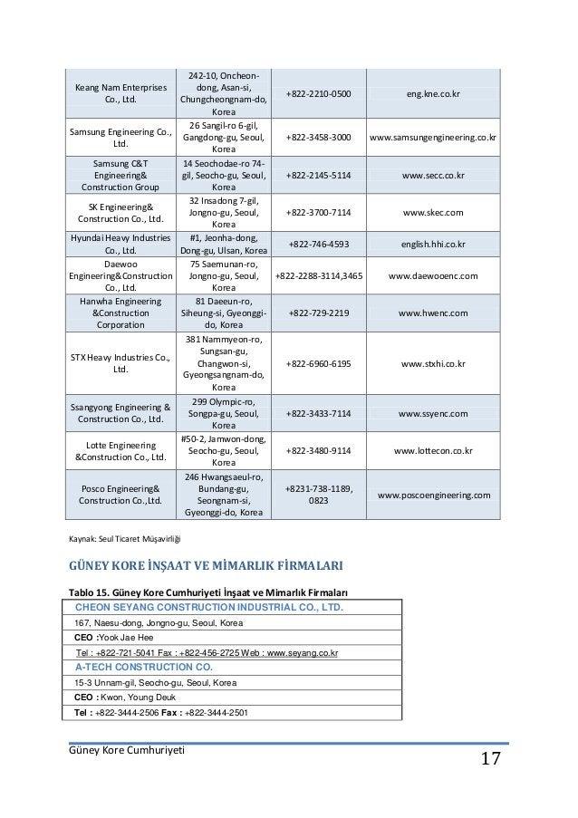 Güney Kore Cumhuriyeti 17 Keang Nam Enterprises Co., Ltd. 242-10, Oncheon- dong, Asan-si, Chungcheongnam-do, Korea +822-22...