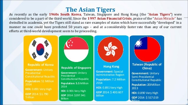 exploring the real causes of the recent economic crisis in south korea How the imf helped create and worsen the asian financial crisis the late 1990s asian meltdown was caused in large part by south korea.