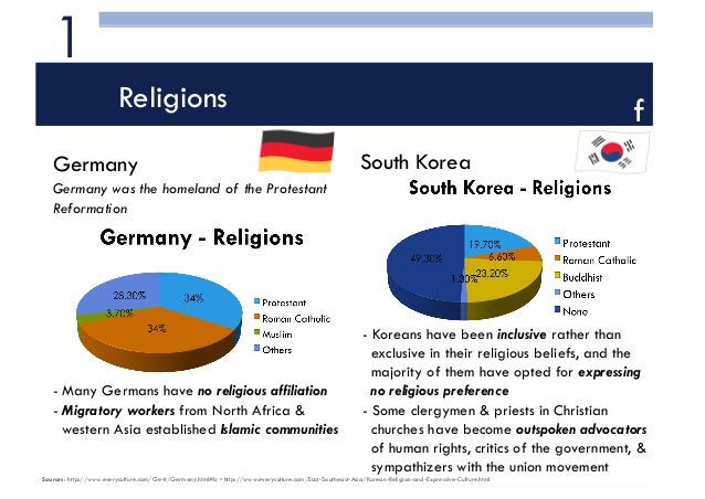 south korea and germany relationship