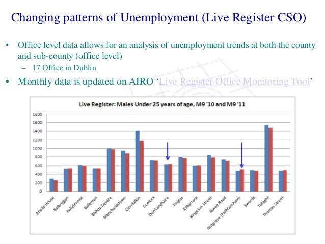 • Office level data allows for an analysis of unemployment trends at both the county and sub-county (office level) – 17 Of...