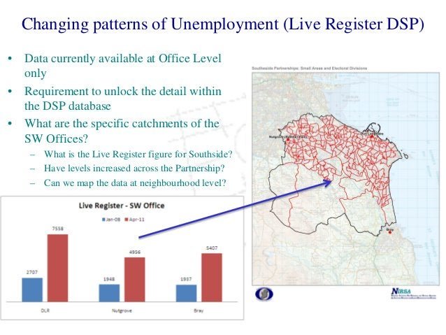 Changing patterns of Unemployment (Live Register DSP) • Data currently available at Office Level only • Requirement to unl...
