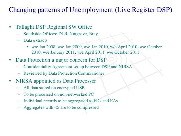 Changing patterns of Unemployment (Live Register DSP) • Tallaght DSP Regional SW Office – Southside Offices: DLR, Nutgrove...