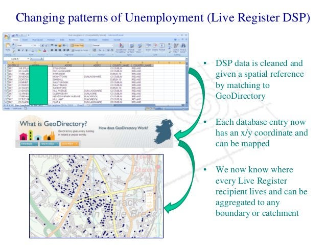 Changing patterns of Unemployment (Live Register DSP) • DSP data is cleaned and given a spatial reference by matching to G...