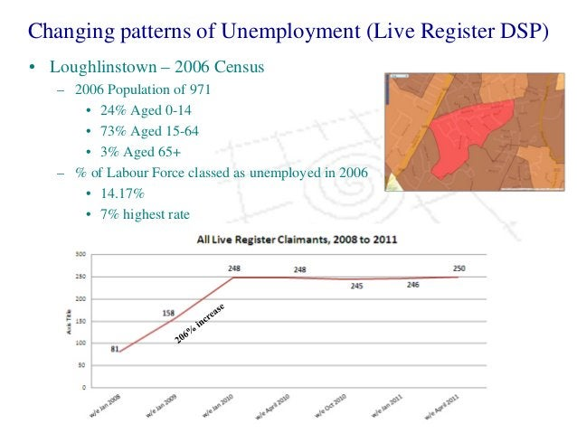 Changing patterns of Unemployment (Live Register DSP) • Loughlinstown – 2006 Census – 2006 Population of 971 • 24% Aged 0-...