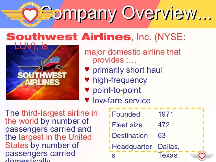 southwest airlines wiki