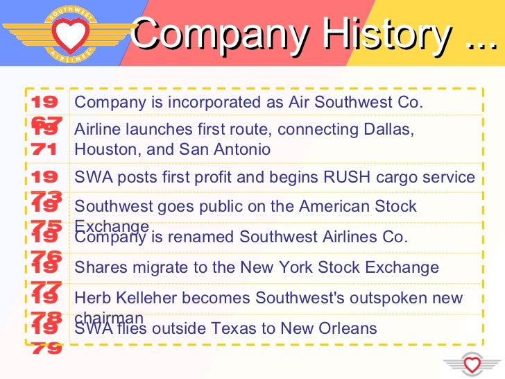 a history of the beginings of southwest airlines Southwest airlines estimates the transaction's value at $32 billion and expects onetime costs to with international flights beginning in october.