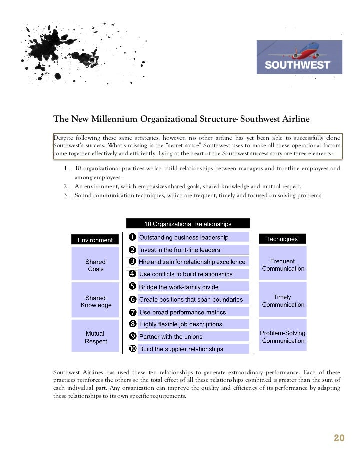 organizational change of southwest airlines He served as ceo of southwest airlines through the tumultuous sept   resource management and organizational change and executive.