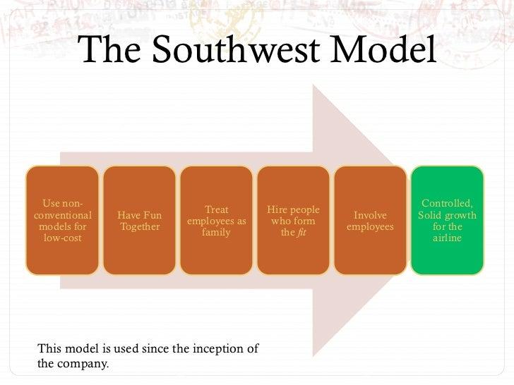 southwest airlines strategic plan