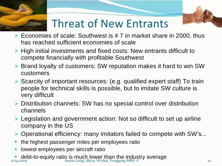 southwest airline case Southwest airline analysis the goal of this paper is to explain the prominent success of southwest airline in the united states through a single case study analysis making use of the mckinsey's 7-s framework.