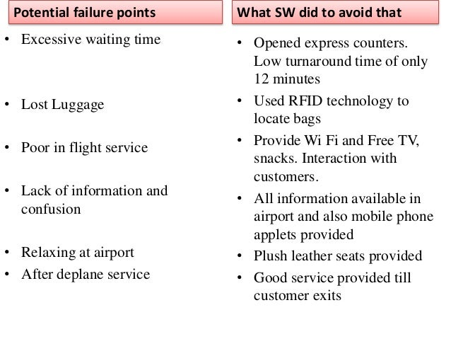 Organizational Structure of Southwest Airlines