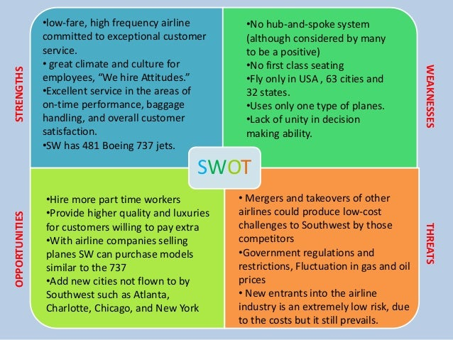 SWOT Analysis for a Consulting Firm