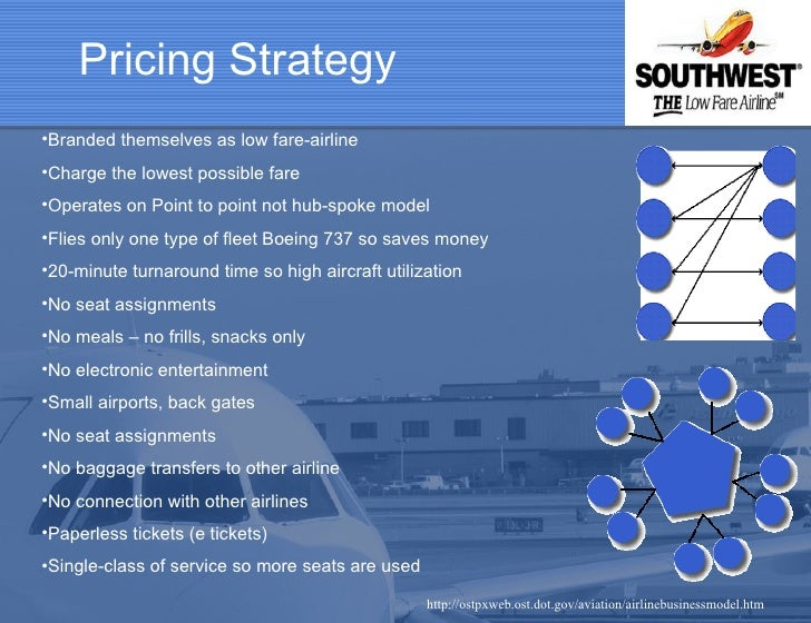 southwest airlines advertising strategy