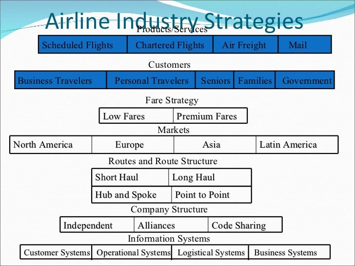 southwest airlines organizational behavior culture Crafting an organizational culture: herb's hand at  this con- struct we call organizational culture southwest airlines has a  ing behavior to.