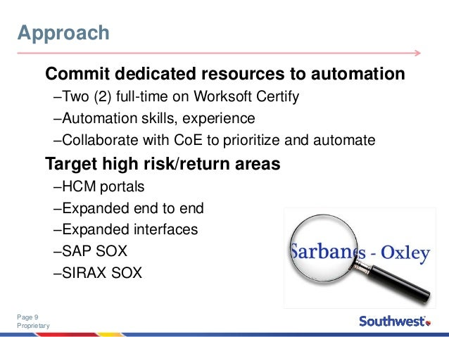 southwest airlines uses automation to accelerate and SAP Testing Tools SAP Testing Tools