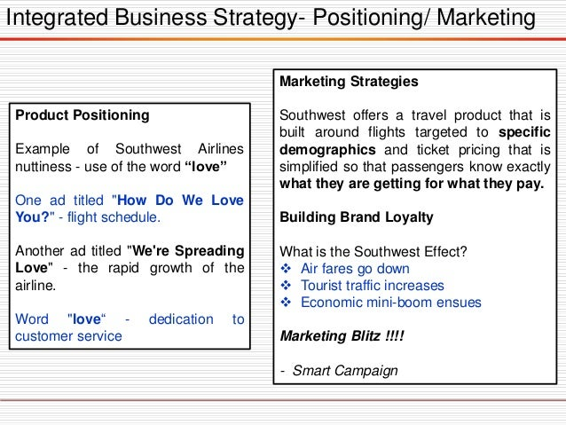 Spirit Airlines Strategic Choice and Evaluation