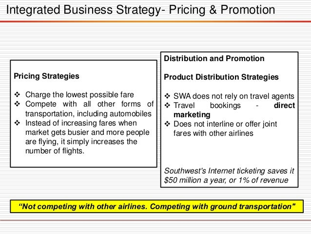 Southwest Airlines – Distribution Strategy Essay Sample
